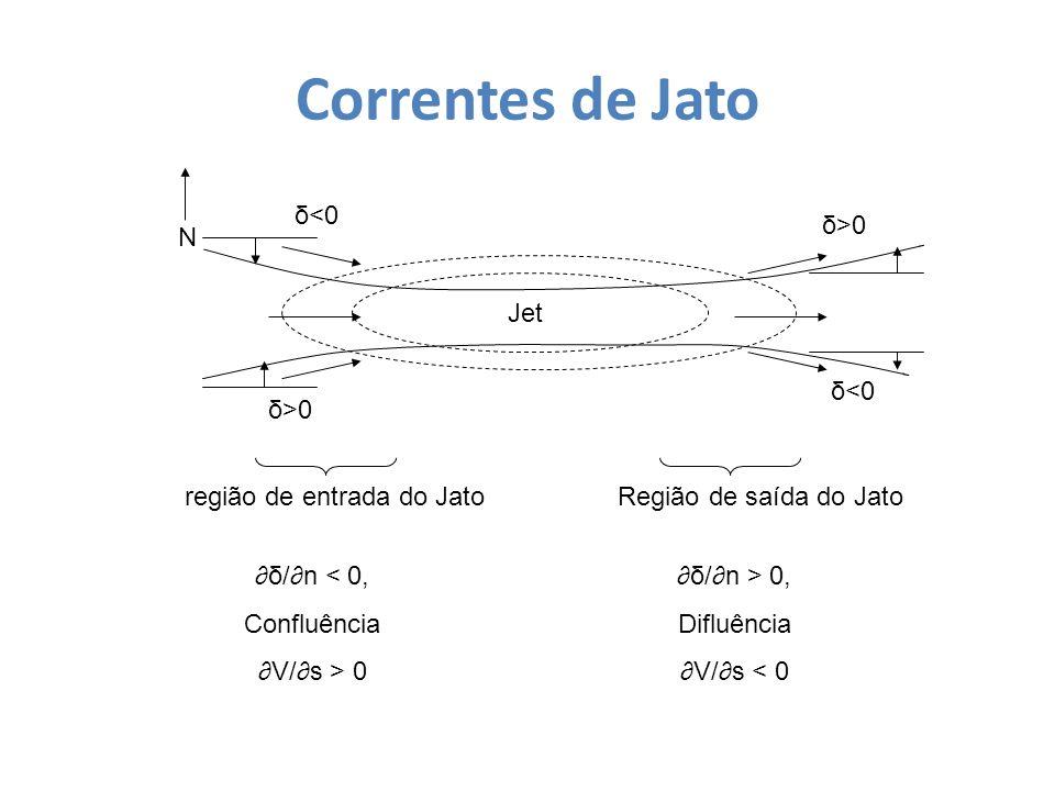 Correntes de Jato δ>0 δ<0 δ>0 δ<0 Jet região de entrada do JatoRegião de saída do Jato δ/n < 0, Confluência V/s > 0 δ/n > 0, Difluência V/s < 0 N