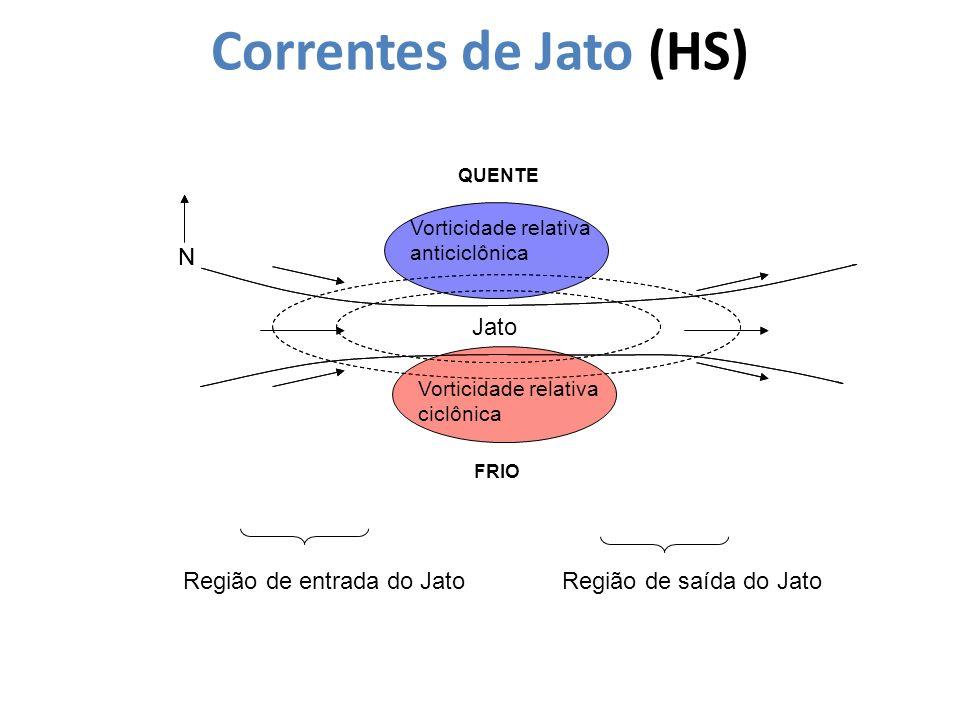 Correntes de Jato (HS) Região de entrada do JatoRegião de saída do Jato Jato N Vorticidade relativa ciclônica QUENTE Vorticidade relativa anticiclônica N FRIO AVC AVA