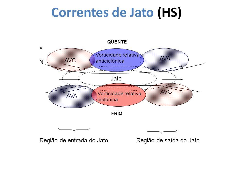 Correntes de Jato (HS) Região de entrada do JatoRegião de saída do Jato Jato N Vorticidade relativa ciclônica QUENTE Vorticidade relativa anticiclônic