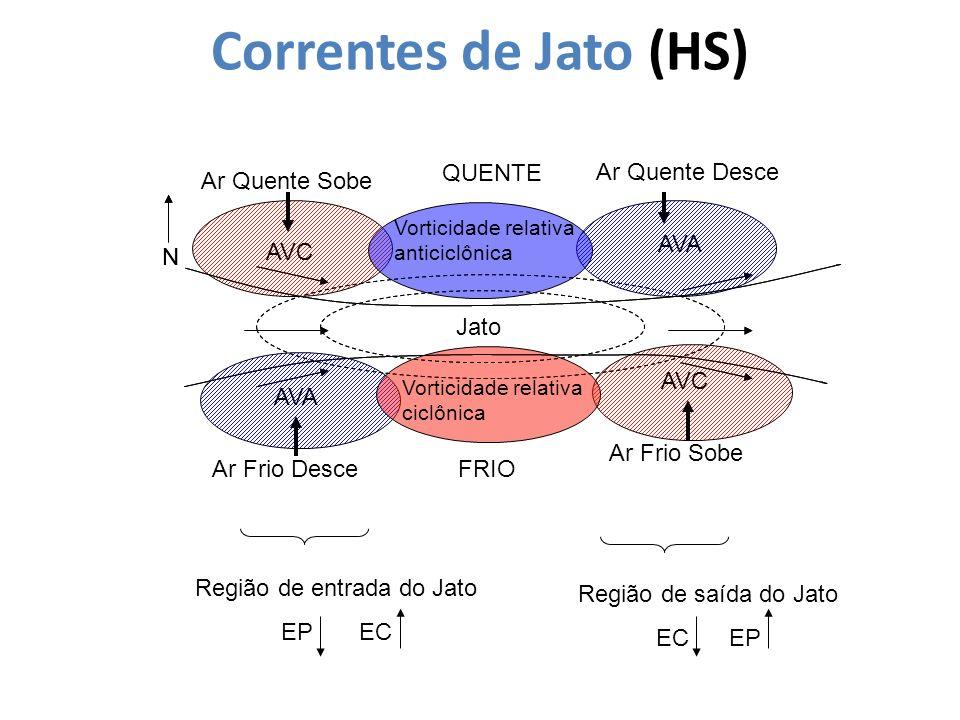 Correntes de Jato (HS) Jato N Vorticidade relativa ciclônica QUENTE FRIO Vorticidade relativa anticiclônica N AVC AVA Ar Frio Desce Ar Quente Desce Ar