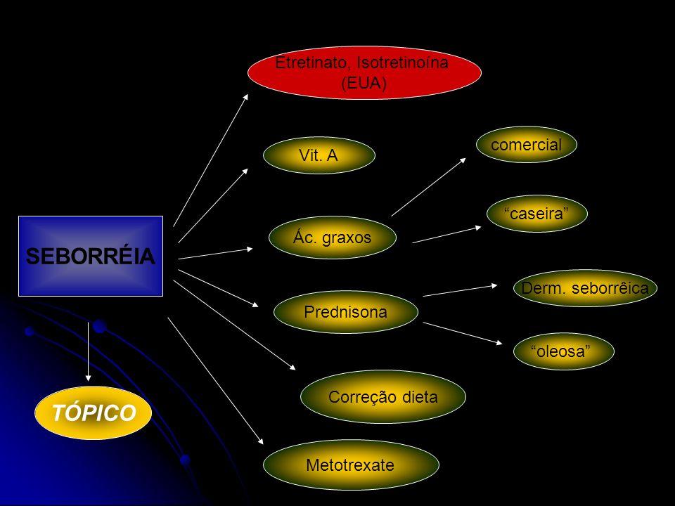 Etretinato, Isotretinoína (EUA) Vit. A Ác. graxos Prednisona comercial caseira Metotrexate oleosa Derm. seborrêica Correção dieta TÓPICO SEBORRÉIA