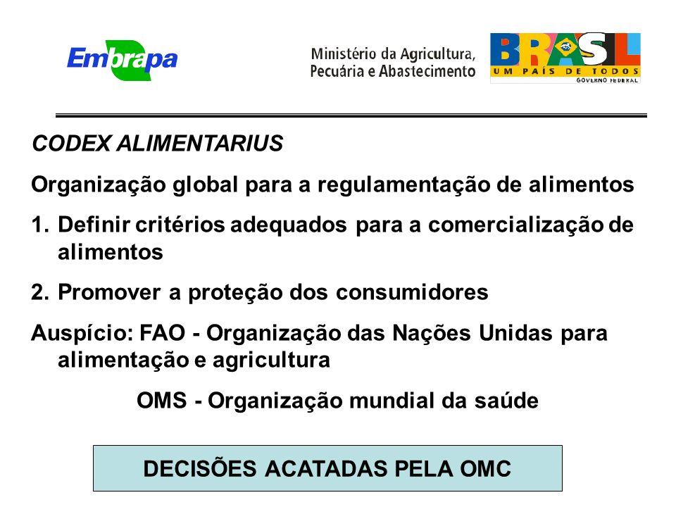 CODEX ALIMENTARIUS Organização global para a regulamentação de alimentos 1.Definir critérios adequados para a comercialização de alimentos 2.Promover a proteção dos consumidores Auspício: FAO - Organização das Nações Unidas para alimentação e agricultura OMS - Organização mundial da saúde DECISÕES ACATADAS PELA OMC