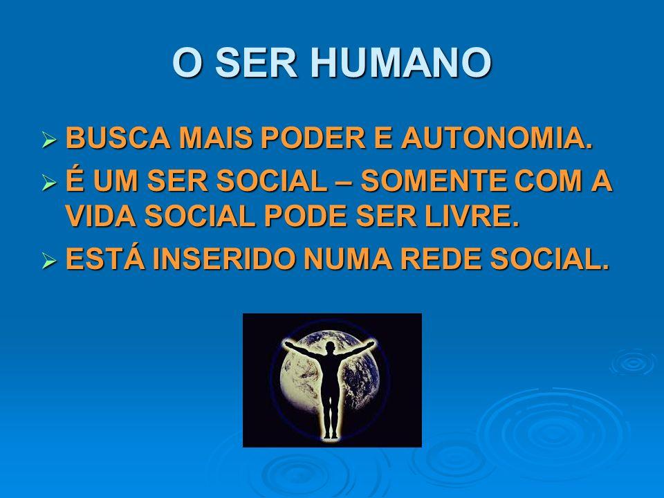 O SER HUMANO BUSCA MAIS PODER E AUTONOMIA. BUSCA MAIS PODER E AUTONOMIA. É UM SER SOCIAL – SOMENTE COM A VIDA SOCIAL PODE SER LIVRE. É UM SER SOCIAL –