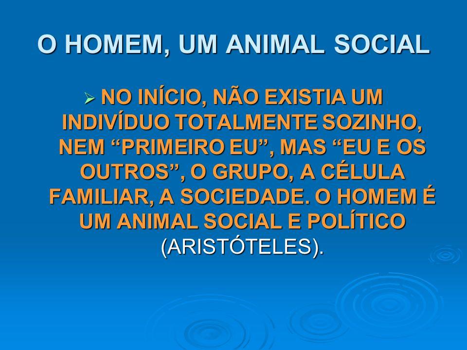 O HOMEM, UM ANIMAL SOCIAL NO INÍCIO, NÃO EXISTIA UM INDIVÍDUO TOTALMENTE SOZINHO, NEM PRIMEIRO EU, MAS EU E OS OUTROS, O GRUPO, A CÉLULA FAMILIAR, A S