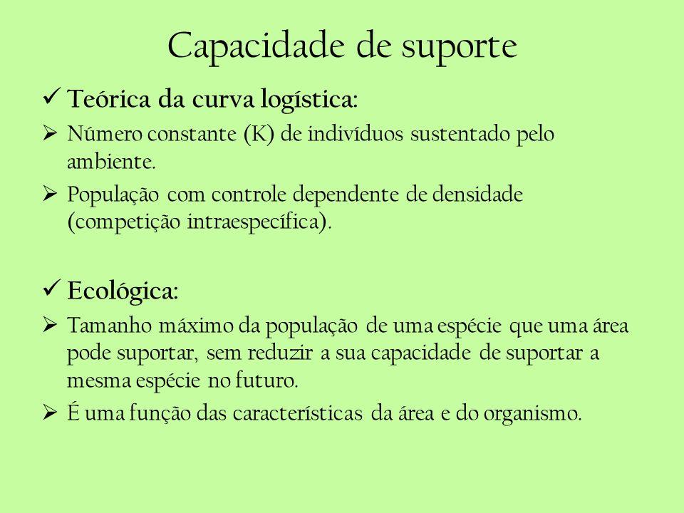 Capacidade de suporte Teórica da curva logística: Número constante (K) de indivíduos sustentado pelo ambiente. População com controle dependente de de