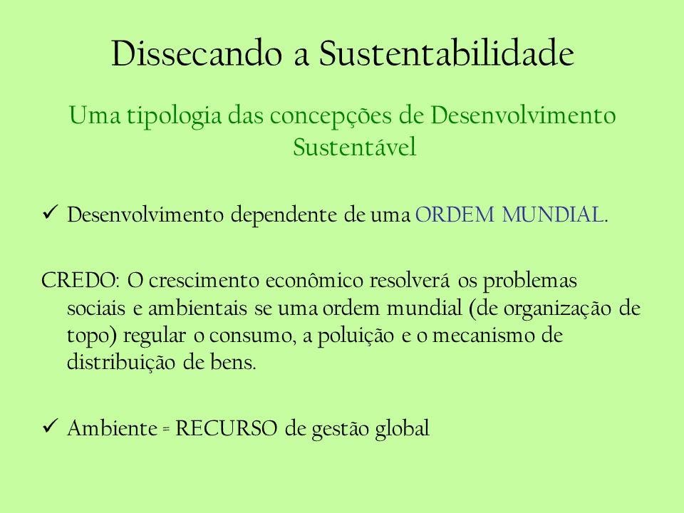 Dissecando a Sustentabilidade Uma tipologia das concepções de Desenvolvimento Sustentável Desenvolvimento dependente de uma ORDEM MUNDIAL. CREDO: O cr