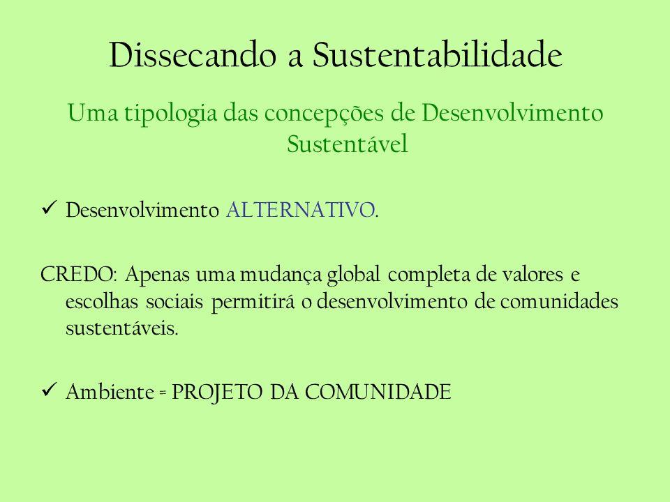 Dissecando a Sustentabilidade Uma tipologia das concepções de Desenvolvimento Sustentável Desenvolvimento ALTERNATIVO. CREDO: Apenas uma mudança globa