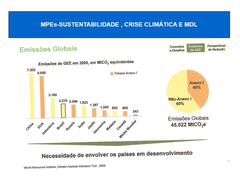 MPEs-SUSTENTABILIDADE, CRISE CLIMÁTICA E MDL