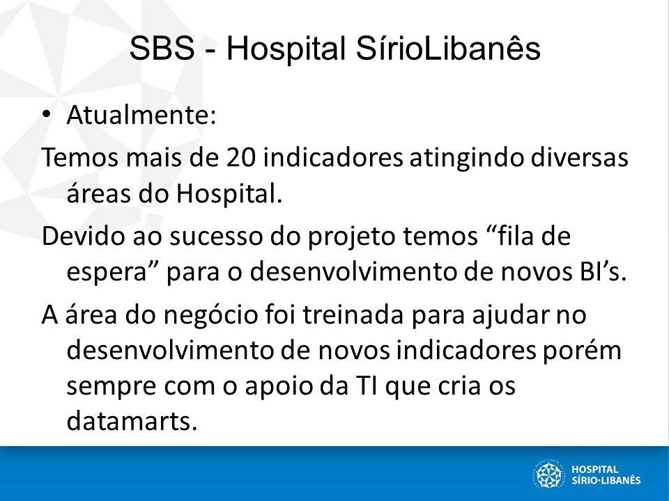 Atualmente: Temos mais de 20 indicadores atingindo diversas áreas do Hospital. Devido ao sucesso do projeto temos fila de espera para o desenvolviment