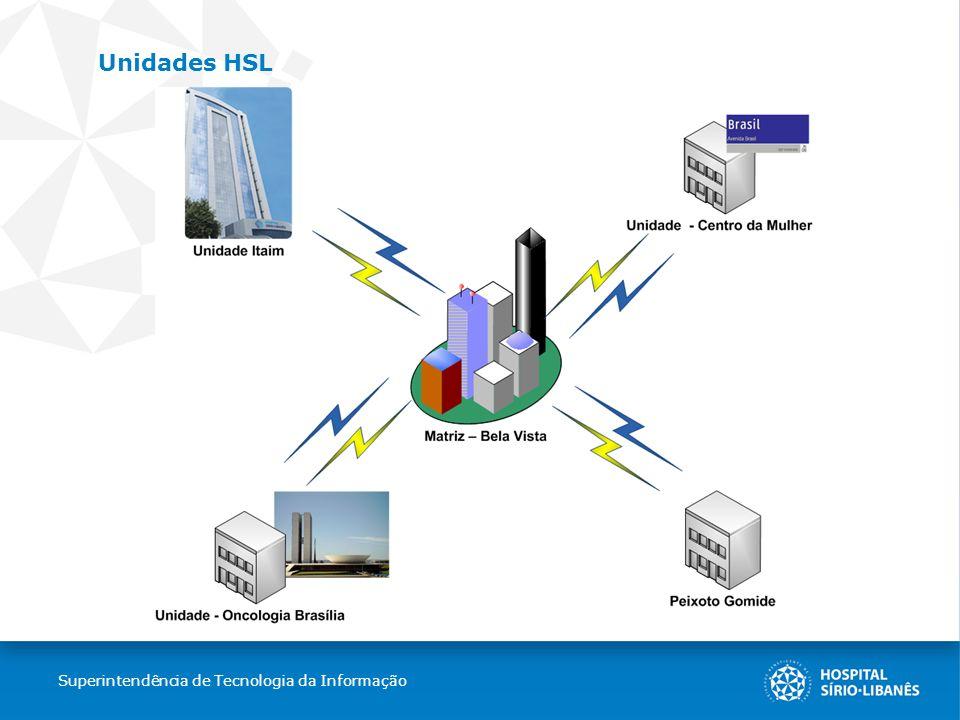SBS - Hospital Sírio Libanês Cenário Anterior Problemas: - Universos do BO instalados nas máquinas do usuários.