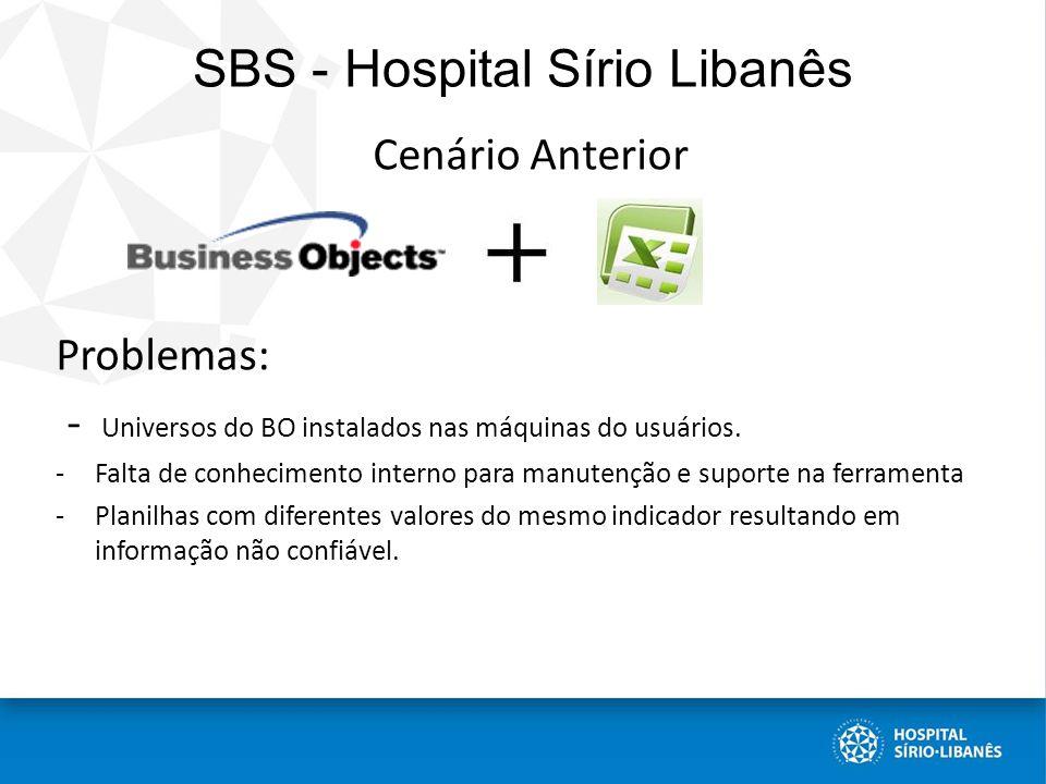 SBS - Hospital Sírio Libanês Cenário Anterior Problemas: - Universos do BO instalados nas máquinas do usuários. -Falta de conhecimento interno para ma