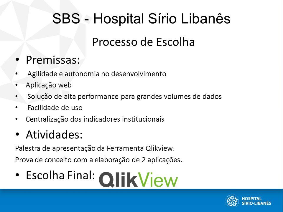 Resultados: Indicadores centralizados Confiabilidade na informação Flexibilidade na criação de visões Informação a um clique SBS - Hospital SírioLibanês