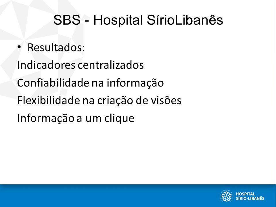 Resultados: Indicadores centralizados Confiabilidade na informação Flexibilidade na criação de visões Informação a um clique SBS - Hospital SírioLiban