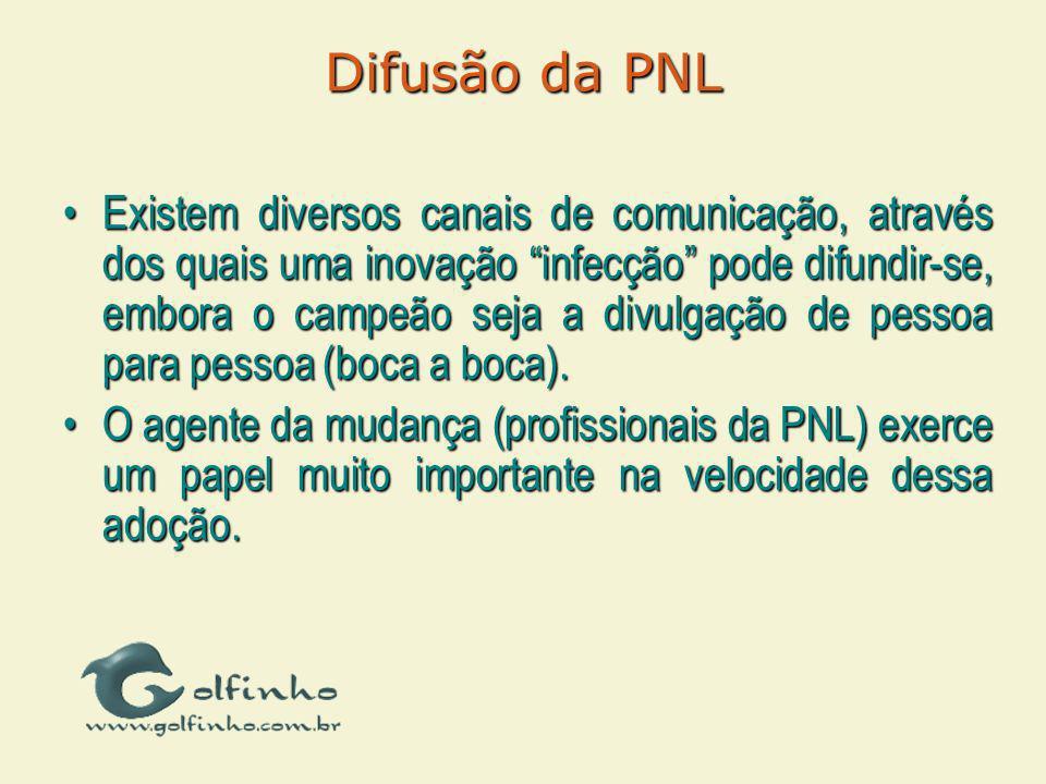Difusão da PNL Existem diversos canais de comunicação, através dos quais uma inovação infecção pode difundir-se, embora o campeão seja a divulgação de