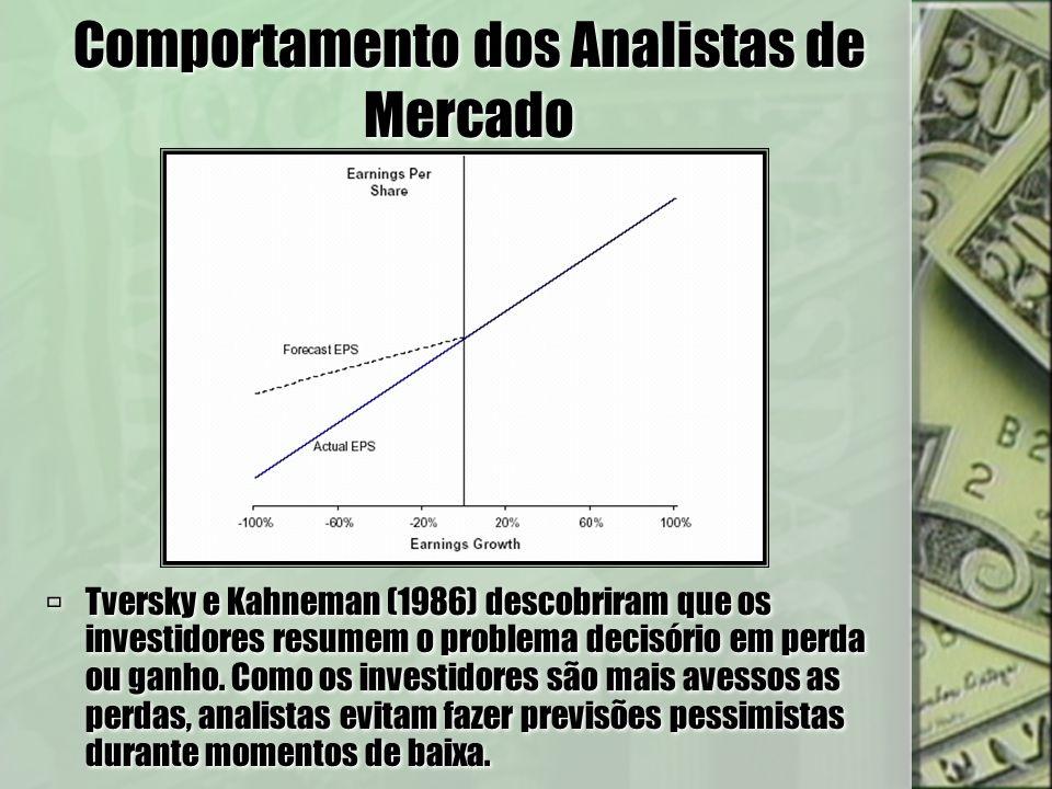 Tversky e Kahneman (1986) descobriram que os investidores resumem o problema decisório em perda ou ganho. Como os investidores são mais avessos as per