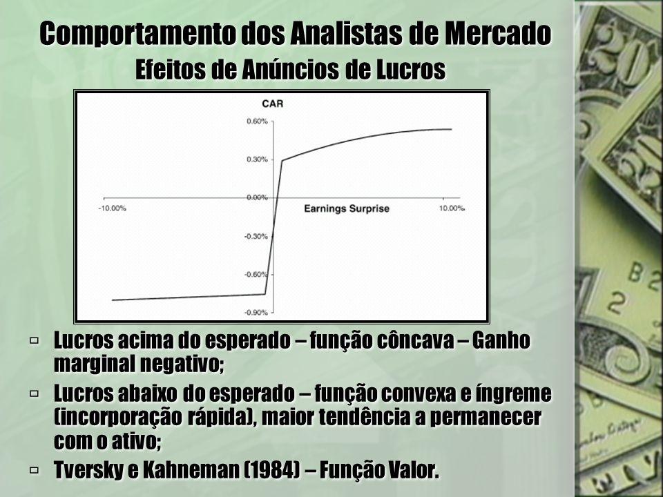 Lucros acima do esperado – função côncava – Ganho marginal negativo; Lucros abaixo do esperado – função convexa e íngreme (incorporação rápida), maior