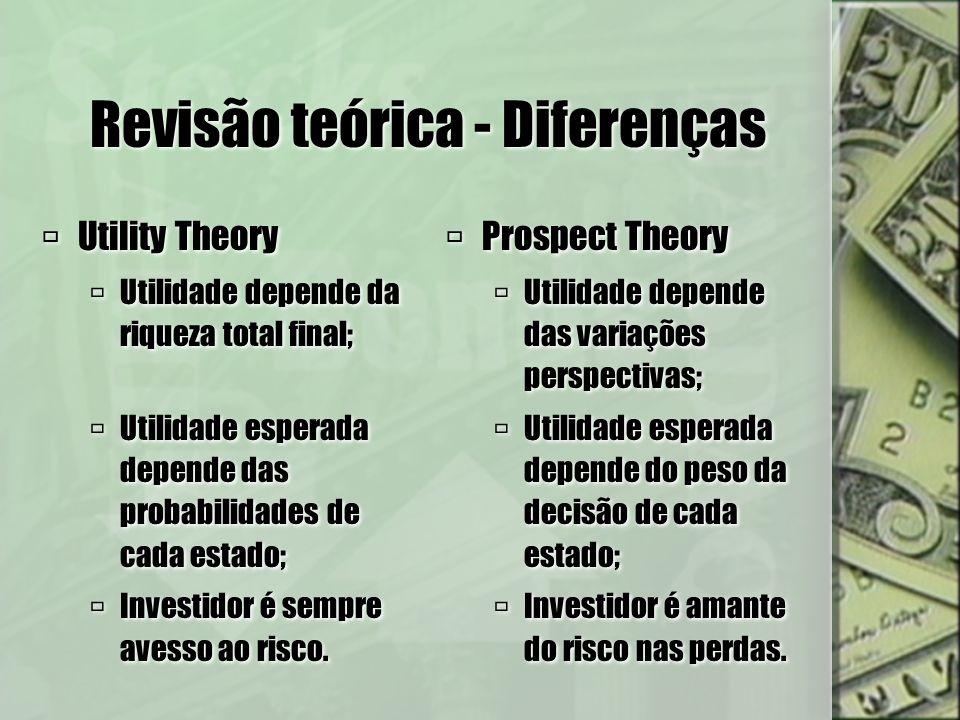 Revisão teórica - Diferenças Utility Theory Utilidade depende da riqueza total final; Utilidade esperada depende das probabilidades de cada estado; In