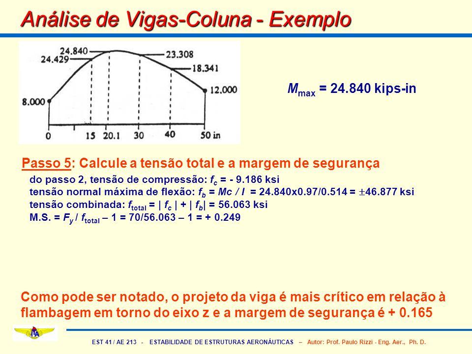EST 41 / AE 213 - ESTABILIDADE DE ESTRUTURAS AERONÁUTICAS – Autor: Prof. Paulo Rizzi - Eng. Aer., Ph. D. Análise de Vigas-Coluna - Exemplo M max = 24.