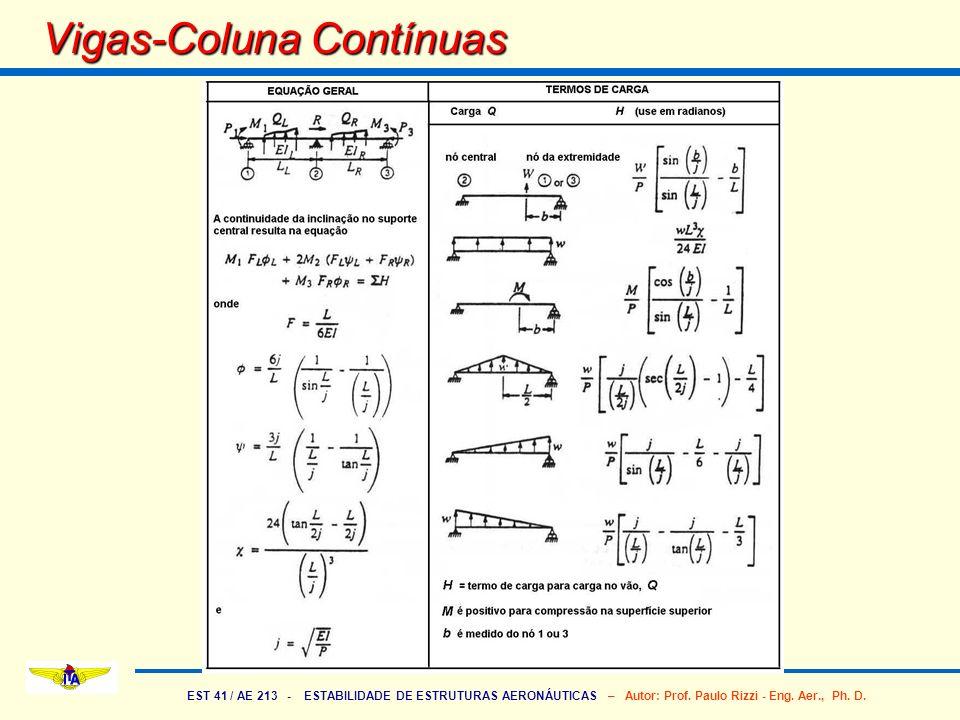 EST 41 / AE 213 - ESTABILIDADE DE ESTRUTURAS AERONÁUTICAS – Autor: Prof. Paulo Rizzi - Eng. Aer., Ph. D. Vigas-Coluna Contínuas
