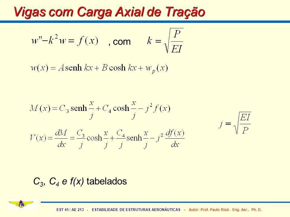 EST 41 / AE 213 - ESTABILIDADE DE ESTRUTURAS AERONÁUTICAS – Autor: Prof. Paulo Rizzi - Eng. Aer., Ph. D. Vigas com Carga Axial de Tração, com C 3, C 4