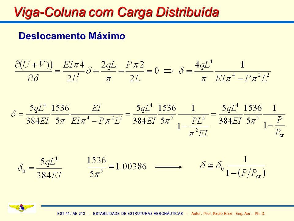 EST 41 / AE 213 - ESTABILIDADE DE ESTRUTURAS AERONÁUTICAS – Autor: Prof. Paulo Rizzi - Eng. Aer., Ph. D. Viga-Coluna com Carga Distribuída Deslocament