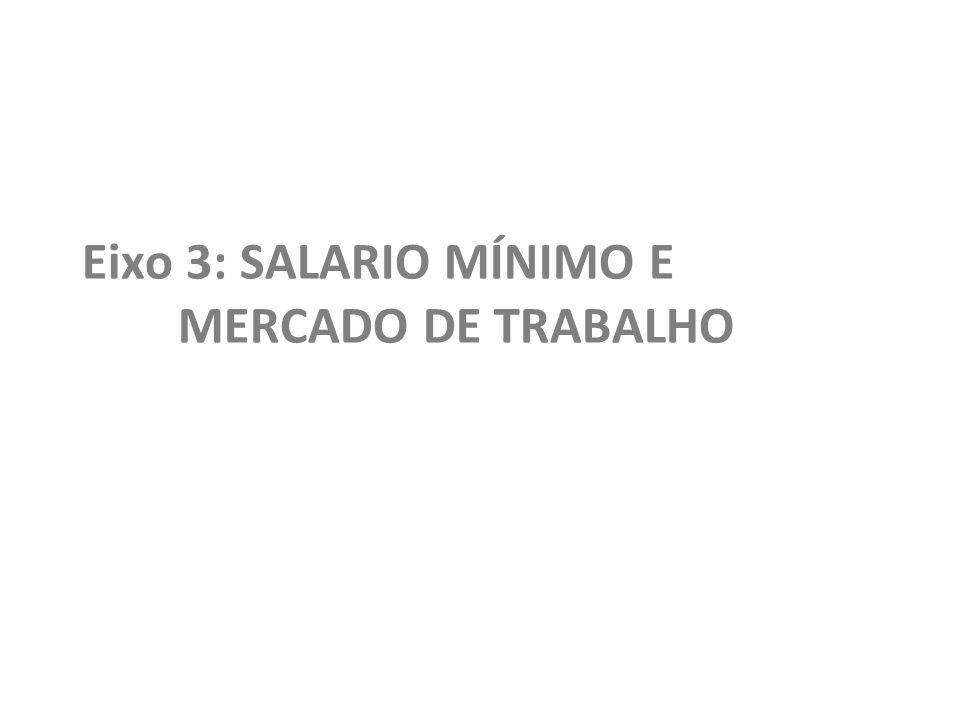 Eixo 3: SALARIO MÍNIMO E MERCADO DE TRABALHO