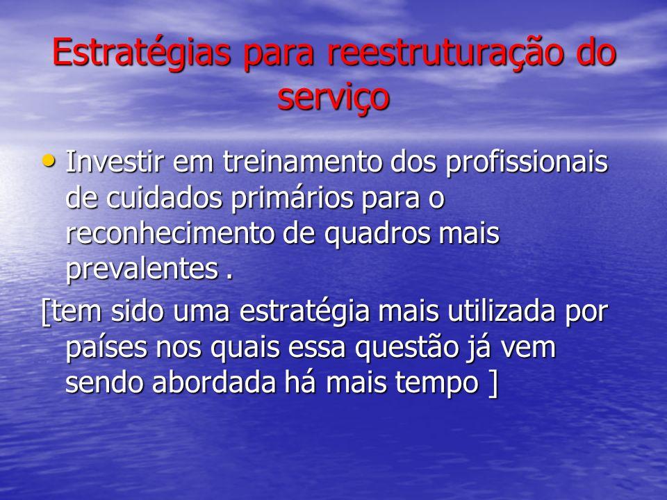 Estratégias para reestruturação do serviço Investir em treinamento dos profissionais de cuidados primários para o reconhecimento de quadros mais preva