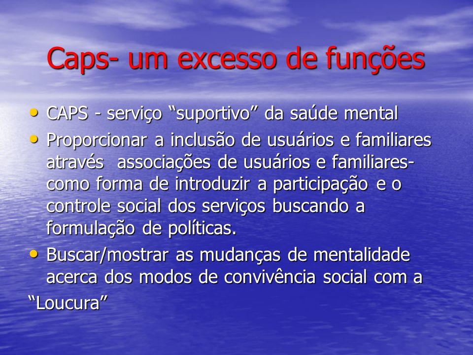 Caps- um excesso de funções CAPS - serviço suportivo da saúde mental CAPS - serviço suportivo da saúde mental Proporcionar a inclusão de usuários e fa