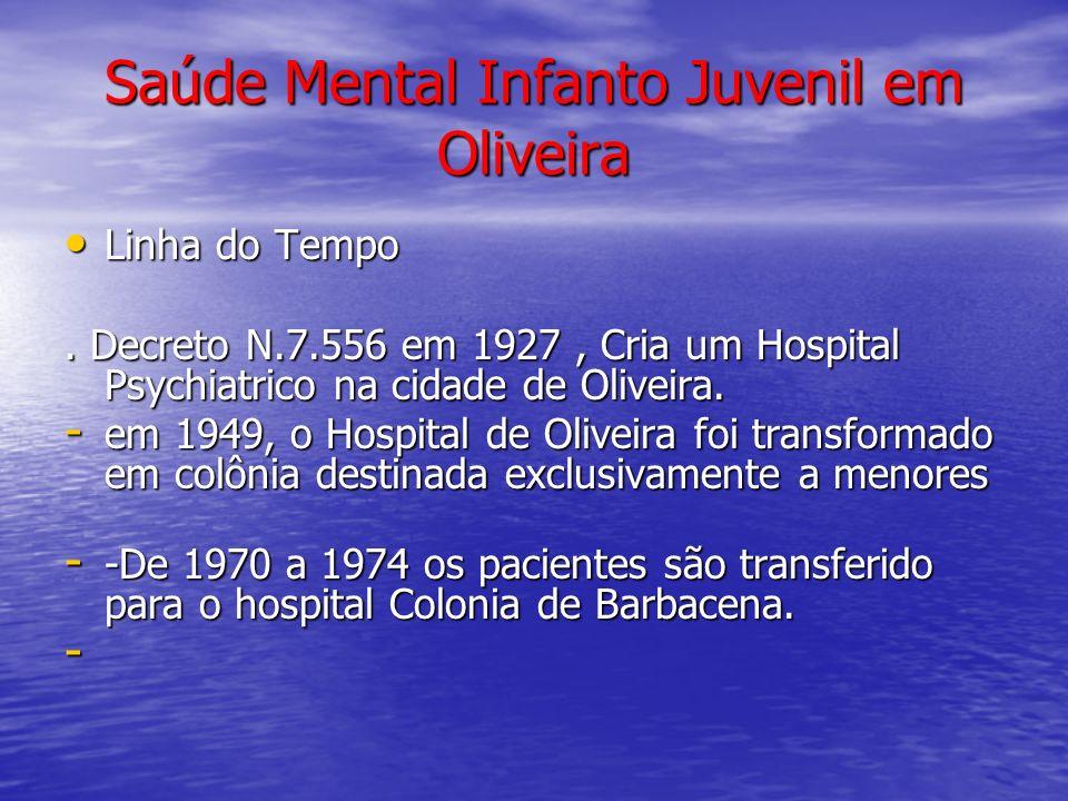Saúde Mental Infanto Juvenil em Oliveira Linha do Tempo Linha do Tempo. Decreto N.7.556 em 1927, Cria um Hospital Psychiatrico na cidade de Oliveira.