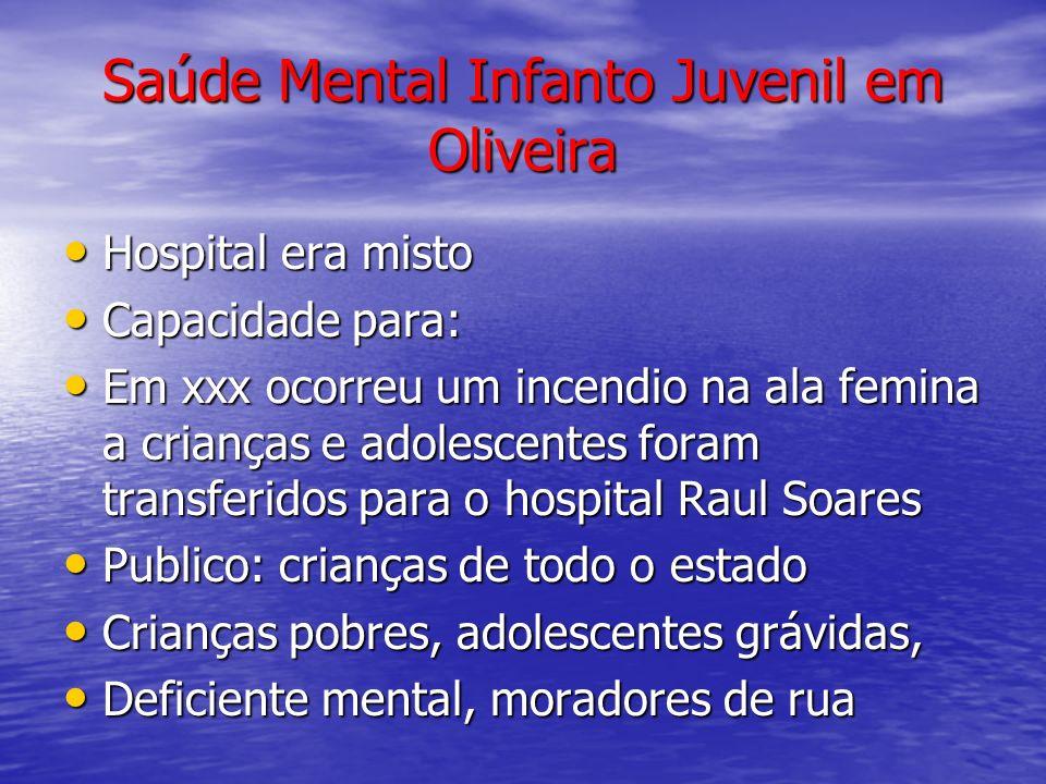 Saúde Mental Infanto Juvenil em Oliveira Hospital era misto Hospital era misto Capacidade para: Capacidade para: Em xxx ocorreu um incendio na ala fem