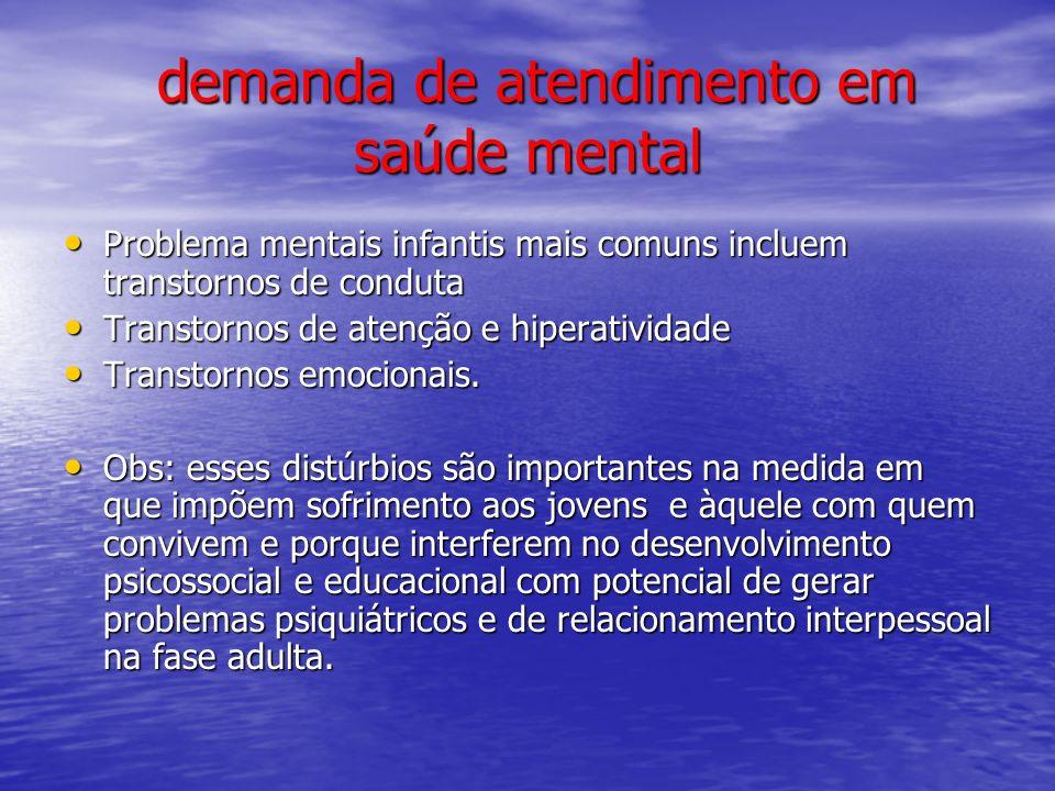 demanda de atendimento em saúde mental demanda de atendimento em saúde mental Problema mentais infantis mais comuns incluem transtornos de conduta Pro
