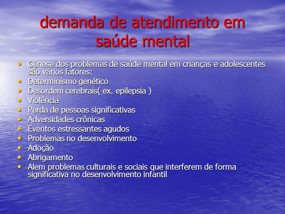 demanda de atendimento em saúde mental Gênese dos problemas de saúde mental em crianças e adolescentes são vários fatores: Gênese dos problemas de saú