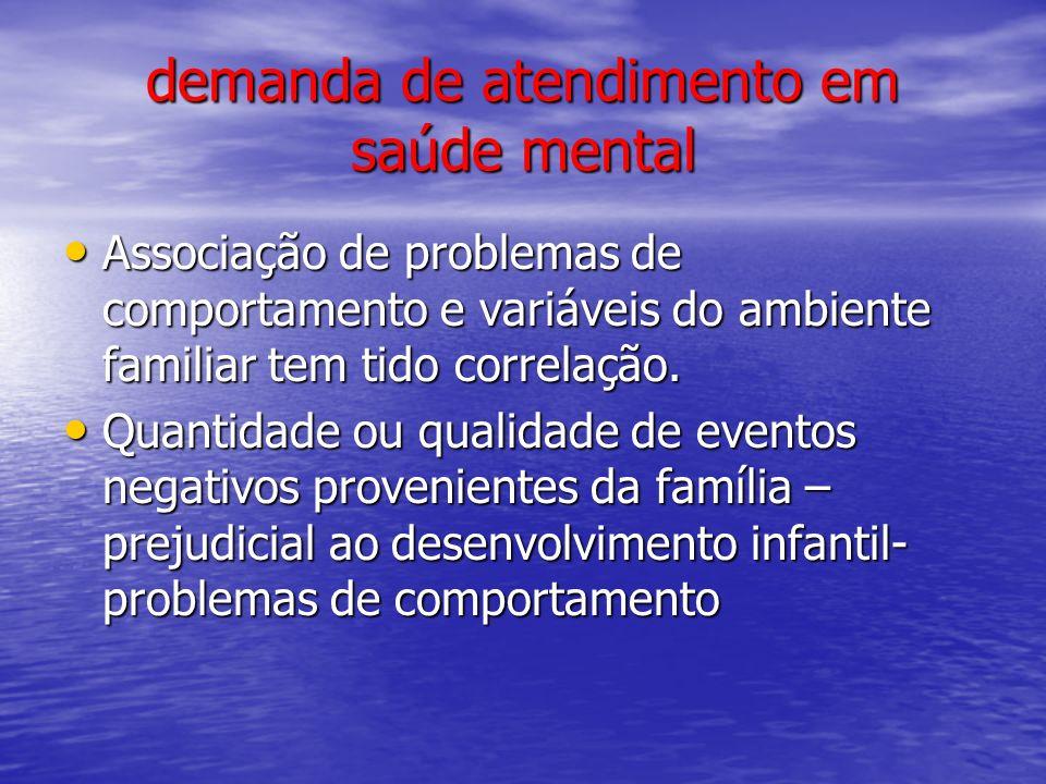 demanda de atendimento em saúde mental Associação de problemas de comportamento e variáveis do ambiente familiar tem tido correlação. Associação de pr