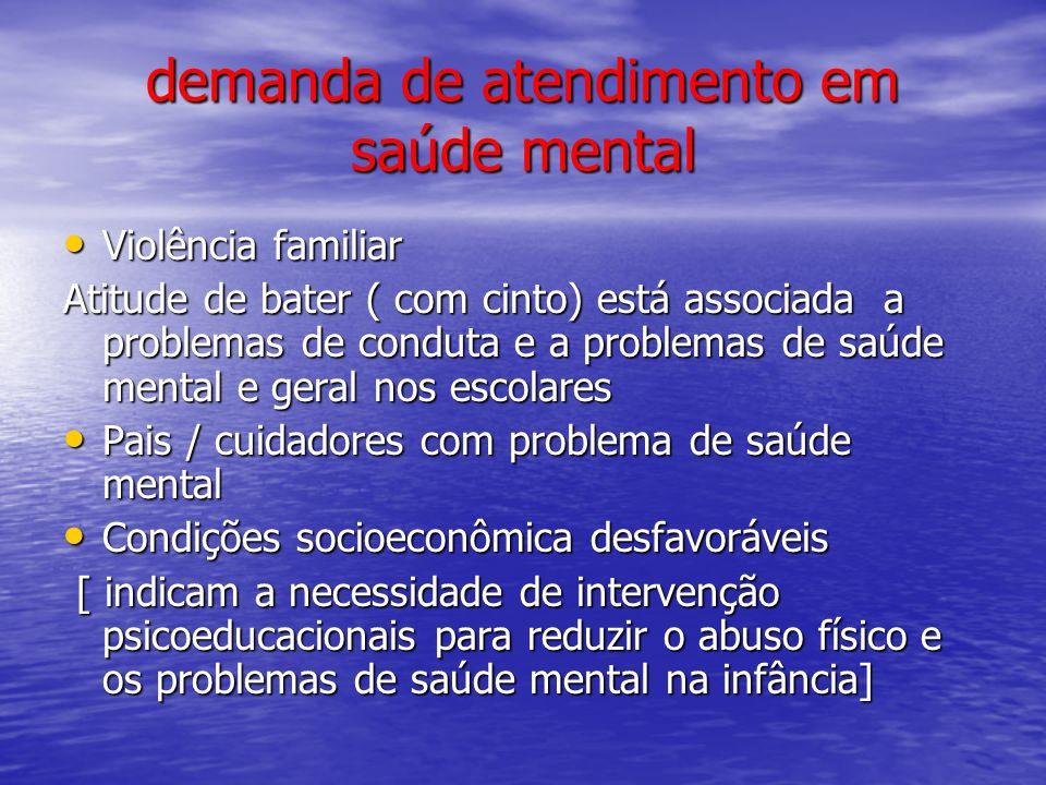 demanda de atendimento em saúde mental Violência familiar Violência familiar Atitude de bater ( com cinto) está associada a problemas de conduta e a p