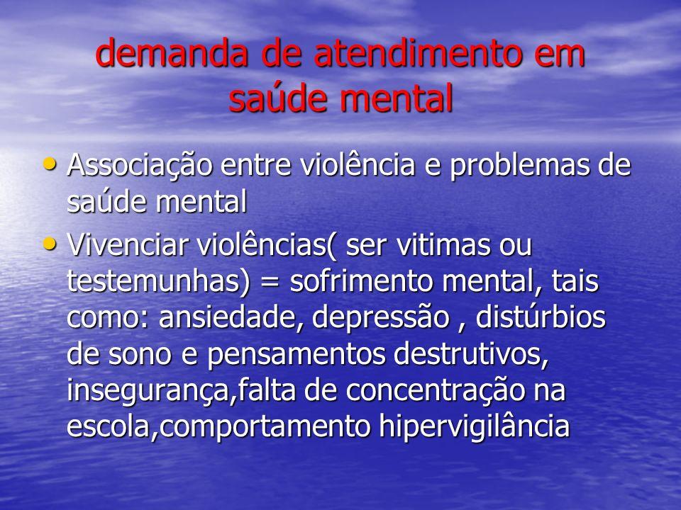 demanda de atendimento em saúde mental Associação entre violência e problemas de saúde mental Associação entre violência e problemas de saúde mental V