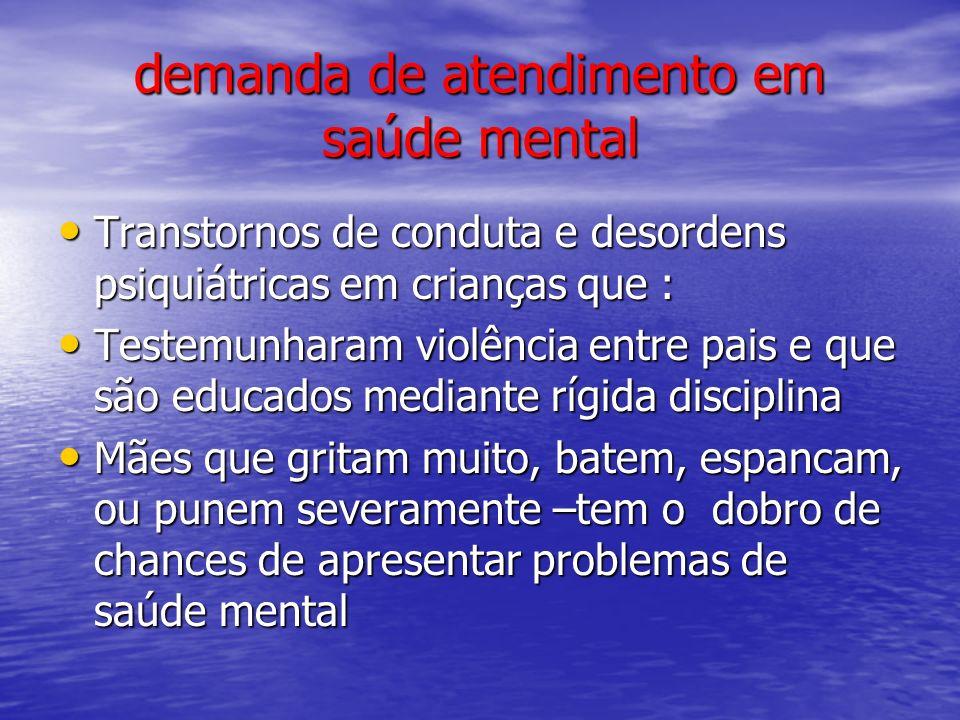 demanda de atendimento em saúde mental Transtornos de conduta e desordens psiquiátricas em crianças que : Transtornos de conduta e desordens psiquiátr