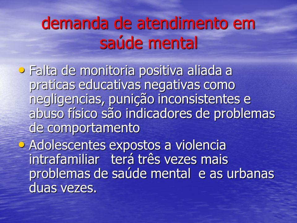 demanda de atendimento em saúde mental Falta de monitoria positiva aliada a praticas educativas negativas como negligencias, punição inconsistentes e