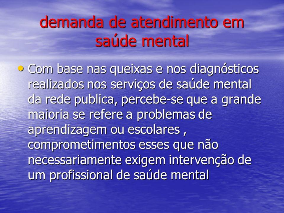 demanda de atendimento em saúde mental Com base nas queixas e nos diagnósticos realizados nos serviços de saúde mental da rede publica, percebe-se que