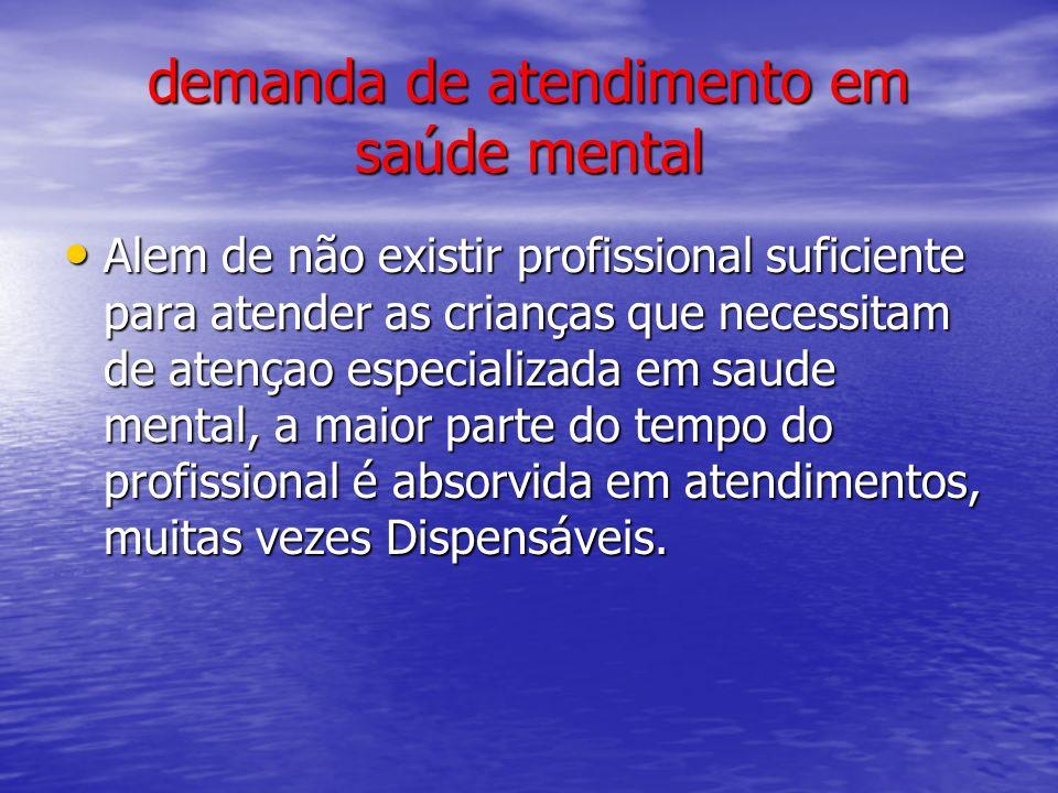 demanda de atendimento em saúde mental Alem de não existir profissional suficiente para atender as crianças que necessitam de atençao especializada em
