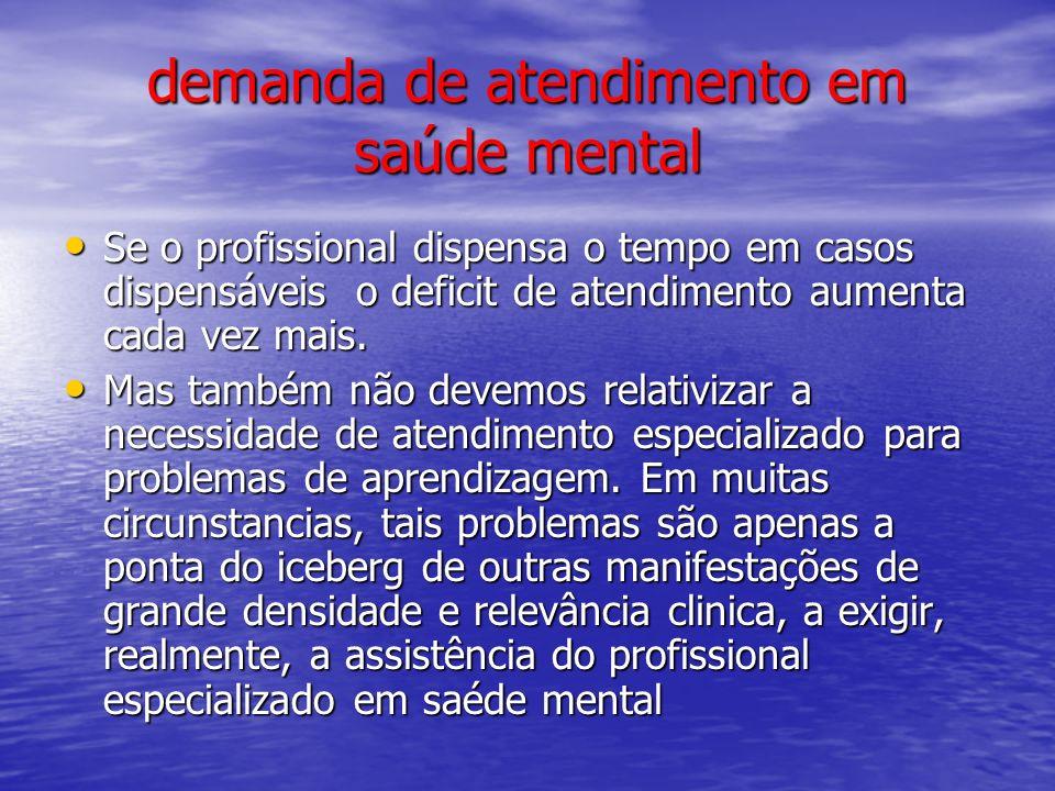 demanda de atendimento em saúde mental Se o profissional dispensa o tempo em casos dispensáveis o deficit de atendimento aumenta cada vez mais. Se o p