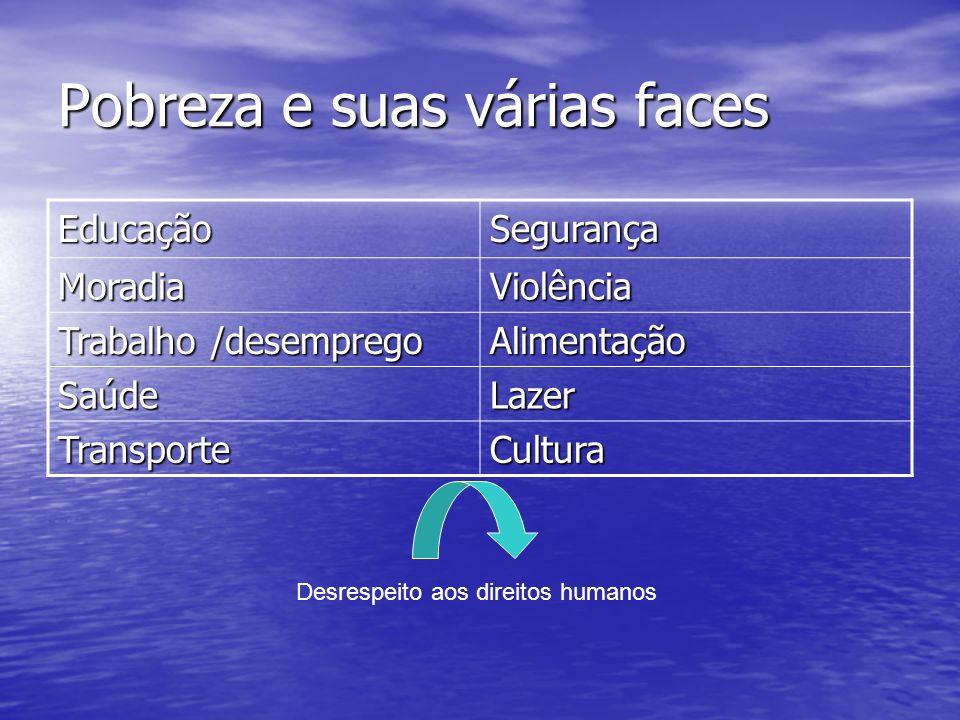 Pobreza e suas várias faces EducaçãoSegurança MoradiaViolência Trabalho /desemprego Alimentação SaúdeLazer TransporteCultura Desrespeito aos direitos