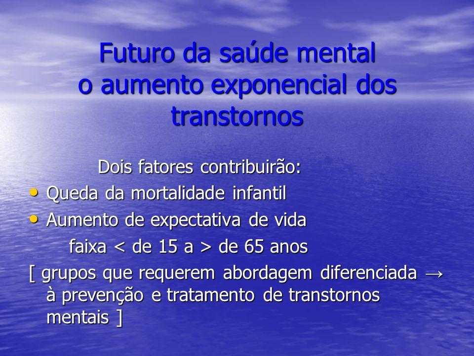 Futuro da saúde mental o aumento exponencial dos transtornos Dois fatores contribuirão: Dois fatores contribuirão: Queda da mortalidade infantil Queda