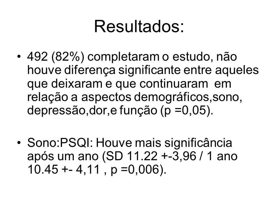 Resultados: 492 (82%) completaram o estudo, não houve diferença significante entre aqueles que deixaram e que continuaram em relação a aspectos demogr