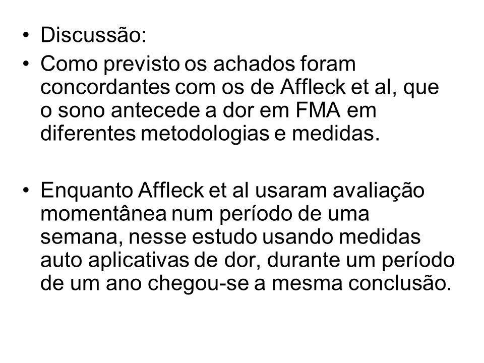 Discussão: Como previsto os achados foram concordantes com os de Affleck et al, que o sono antecede a dor em FMA em diferentes metodologias e medidas.