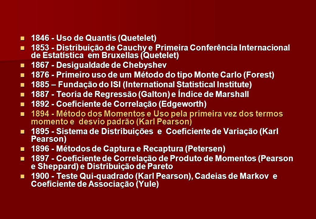 1846 - Uso de Quantis (Quetelet) 1846 - Uso de Quantis (Quetelet) 1853 - Distribuição de Cauchy e Primeira Conferência Internacional de Estatística em