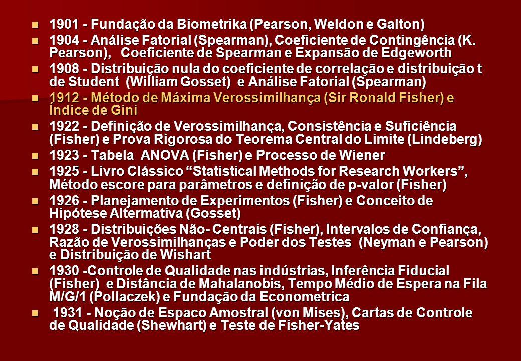 1901 - Fundação da Biometrika (Pearson, Weldon e Galton) 1901 - Fundação da Biometrika (Pearson, Weldon e Galton) 1904 - Análise Fatorial (Spearman),