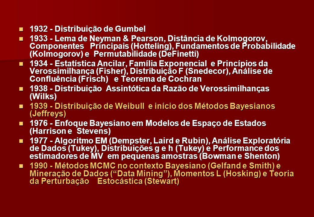 1932 - Distribuição de Gumbel 1932 - Distribuição de Gumbel 1933 - Lema de Neyman & Pearson, Distância de Kolmogorov, Componentes Principais (Hottelin