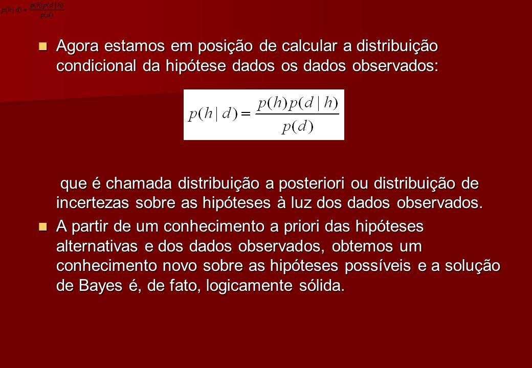 Agora estamos em posição de calcular a distribuição condicional da hipótese dados os dados observados: Agora estamos em posição de calcular a distribu