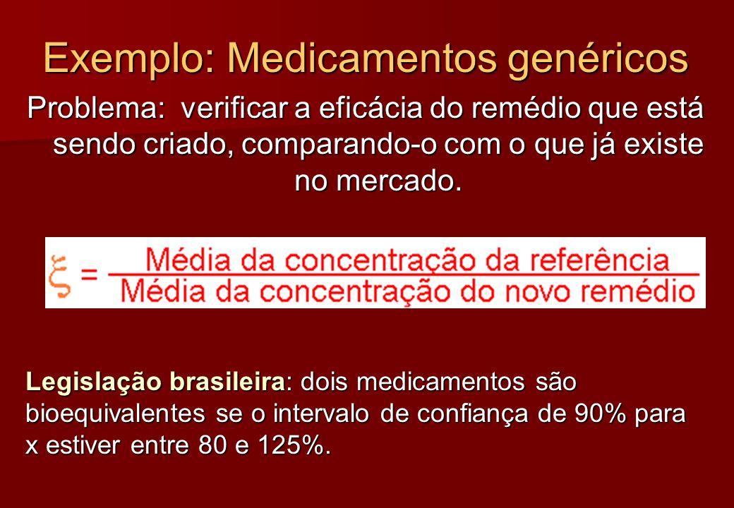 Legislação brasileira: dois medicamentos são bioequivalentes se o intervalo de confiança de 90% para x estiver entre 80 e 125%. Exemplo: Medicamentos