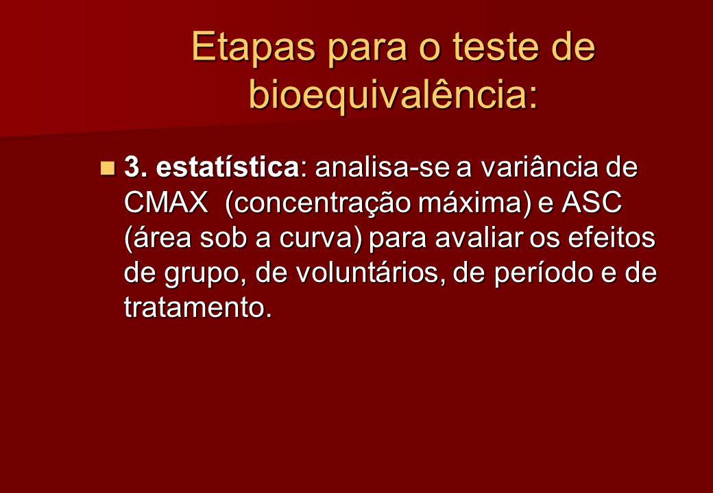 Etapas para o teste de bioequivalência: 3. estatística: analisa-se a variância de CMAX (concentração máxima) e ASC (área sob a curva) para avaliar os